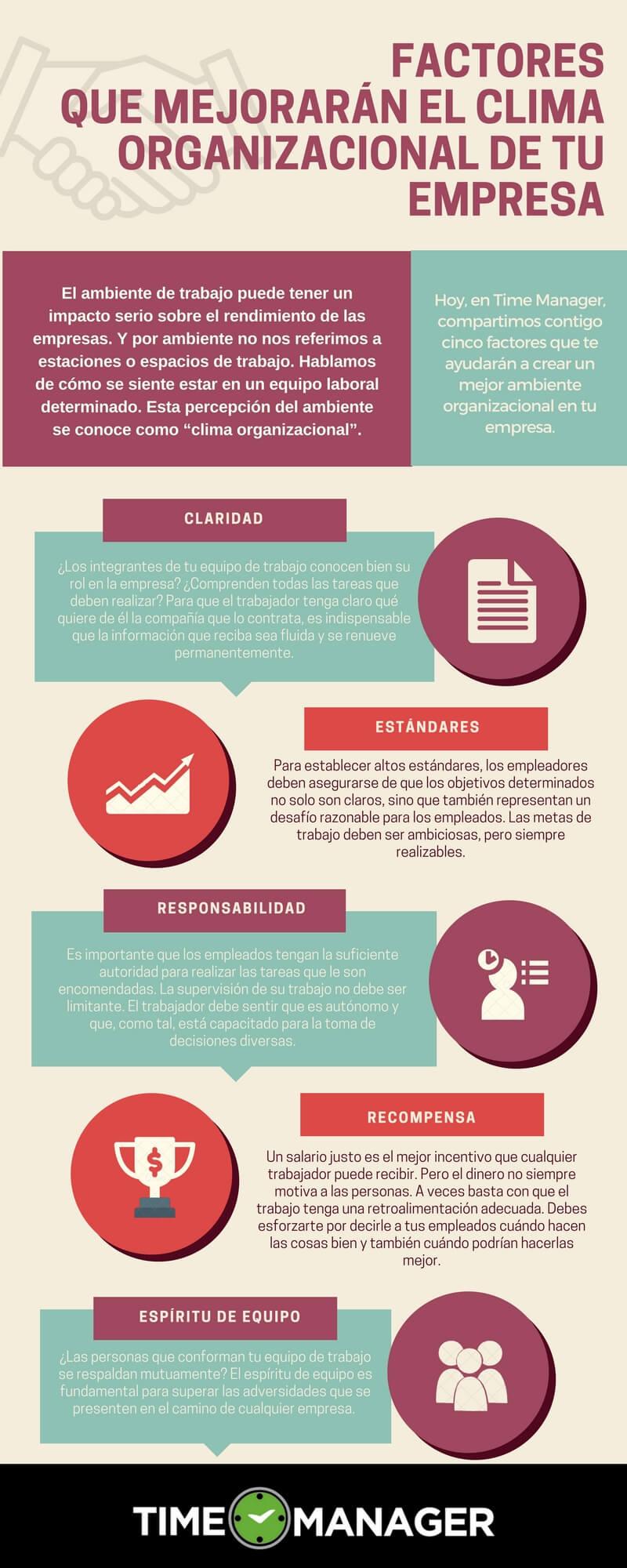 Factores clima organizacional